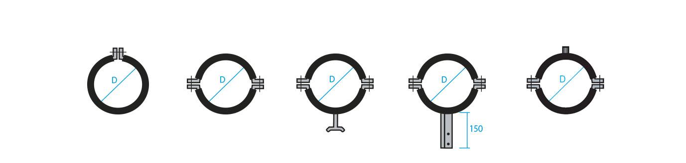 Abrazaderas isofónicas para conducto circular