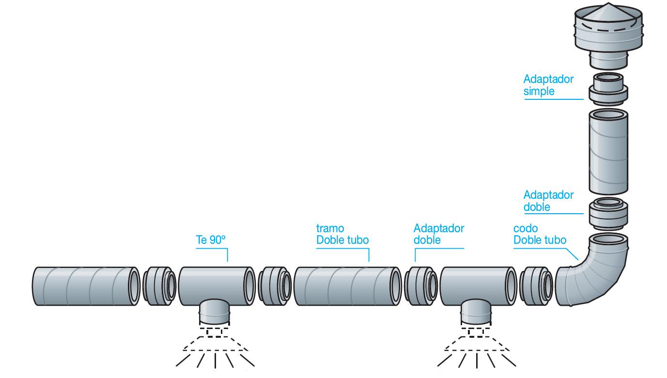 Esquema montaje doble tubo aislado con adaptadores