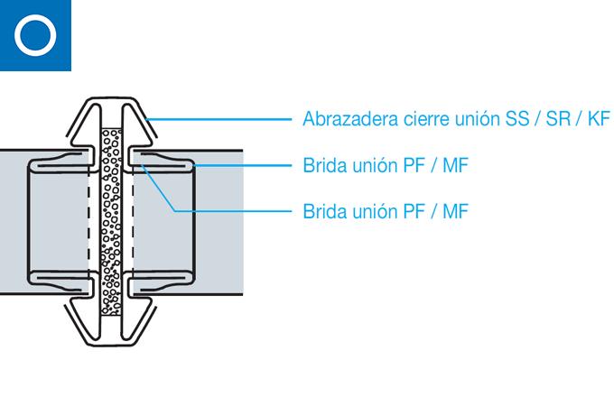 Brida unión para conducto circular