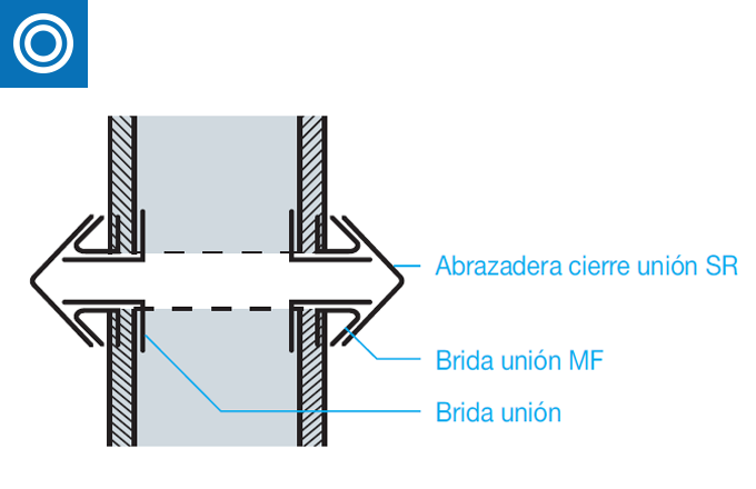 Conjunto unión doble tubo para montaje vertical y horizontal con abrazadera cierre METU