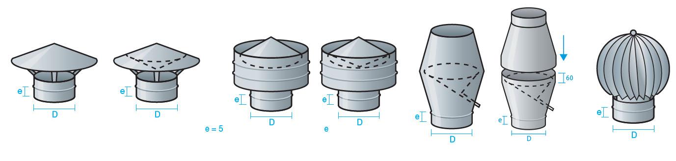 sombreretes para conducto circular